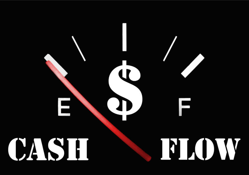 discounted cash flows